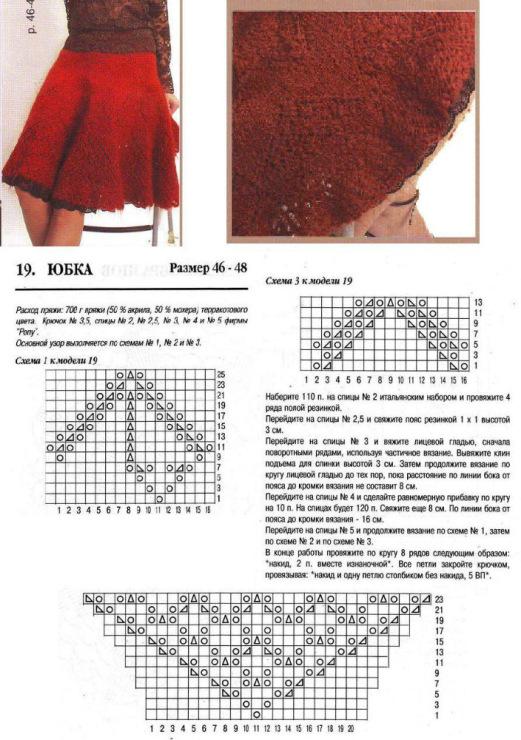 Юбки вязанные спицами для женщин со схемами