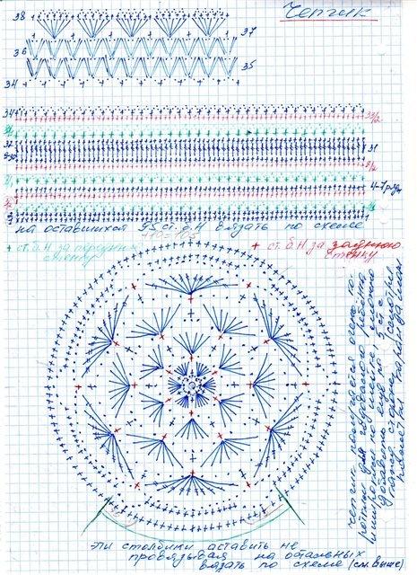 Схемы вязания крестильных наборов крючком