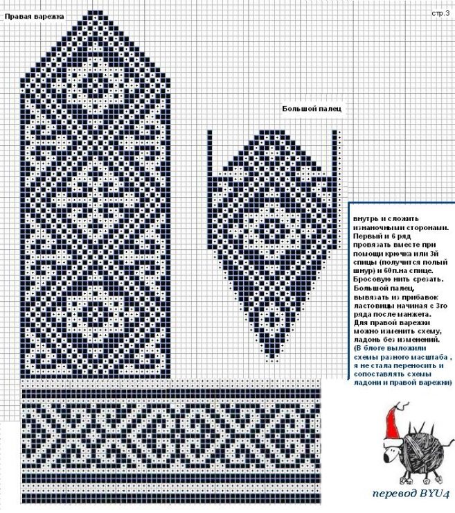 Вязание спицами рукавичек рисунки