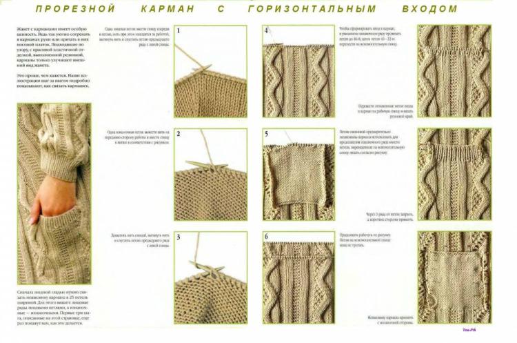 Машинное вязание прорезного кармана