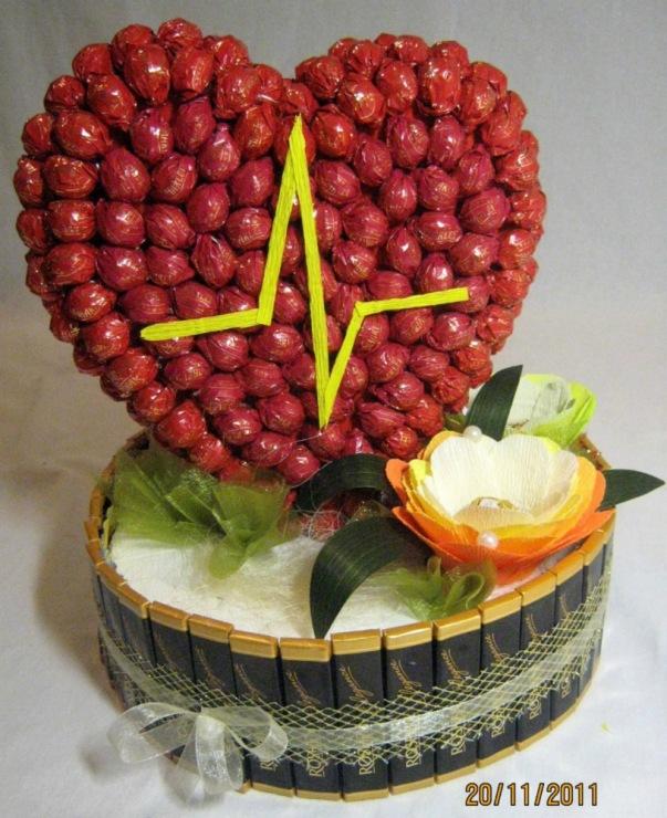 Поздравление с днём рождения кардиологу