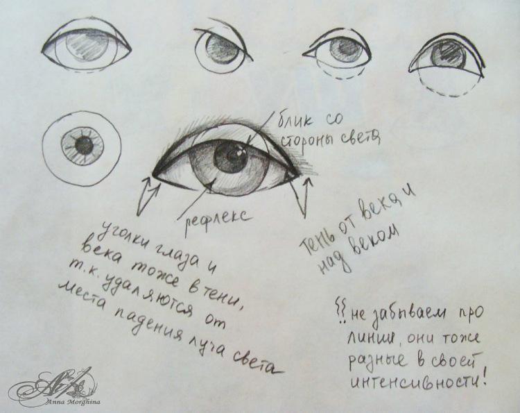 Глаза для кукол своими руками мастер класс нарисовать