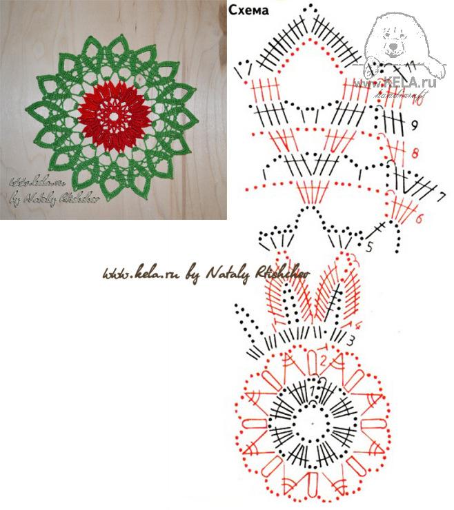 Вязать салфетки крючком цветы схема