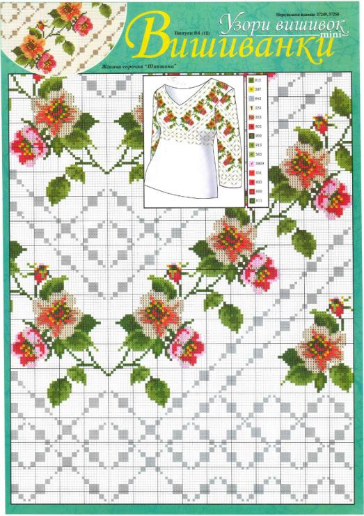 Схемы вышивки вышиванка для девочки