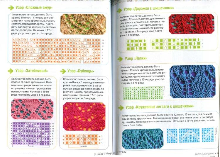 Вязание для детей спицами 700 схем вязания для